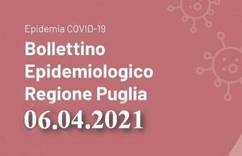 COVID - Registrati 475 casi positivi: 161 in provincia di Bari e 50 decessi