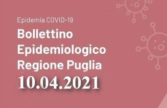 COVID - Registrati 1.804 casi positivi: 530 in provincia di Bari e 15 decessi