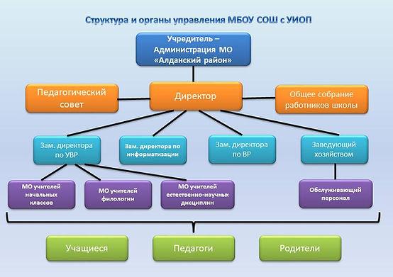 структура.JPG