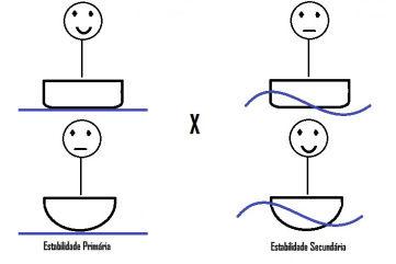 estabilidade1.jpg