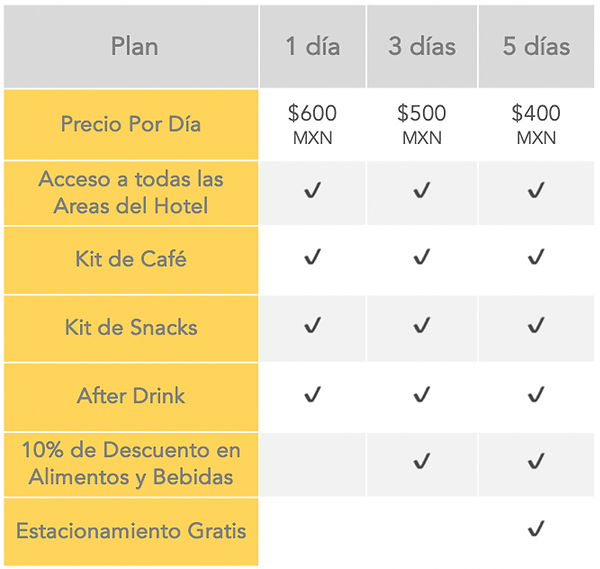 tabla_amarillo.jpg