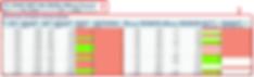 Вид отчета после редзайна. Блоки 2 и 3
