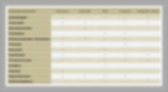FTS_Leistungskomponenten.png