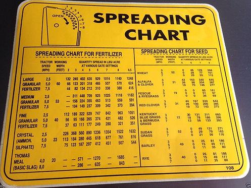 Cosmo Spreader Spreading Chart