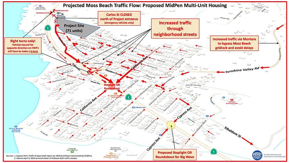 Projected MB Traffic Flow v6.1.jpg