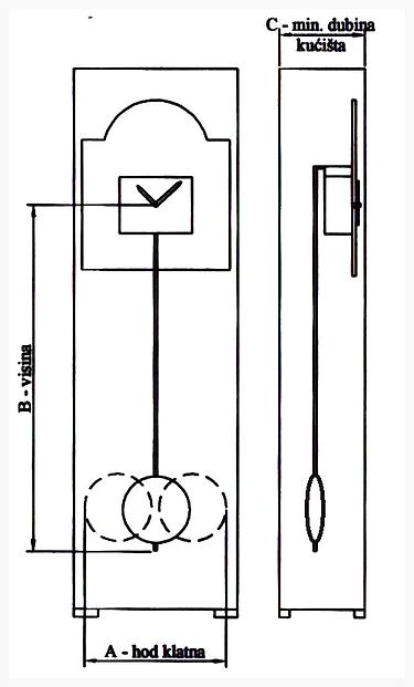 ugradbeni mehanizmi satovi mehanički quartzugradbeni mehanizmi satovi mehanički quartz