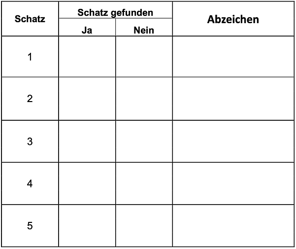Schatz-Tabelle.png