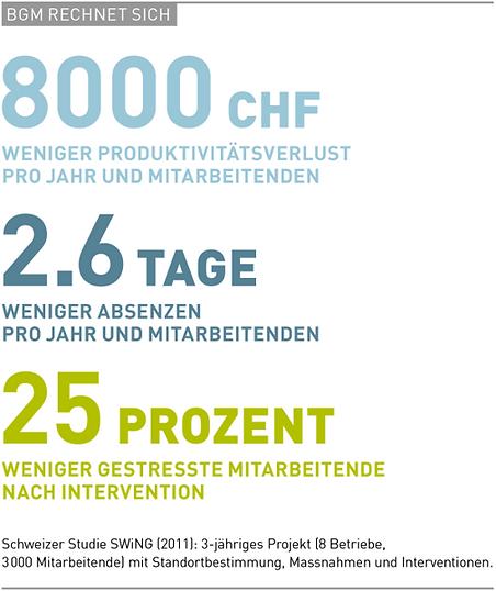 Impulswerk_Gesundheit_Grafik2.png