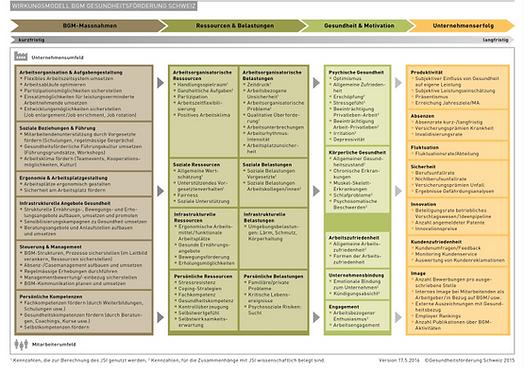 Impulswerk_Gesundheit_Grafik4_148.png