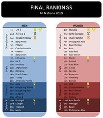 Final Rankings.jpg