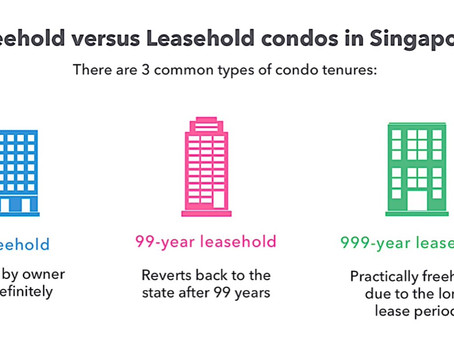 Freehold or Leasehold?