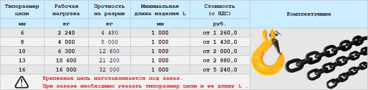 Купить цепь крепежную для талрепов в Москве