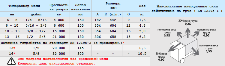 Купить талрепы цепные с храповиком в Москве