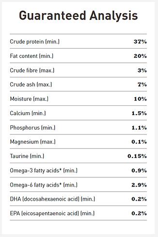 Acana Wild Prairie Cat Nutritional.PNG