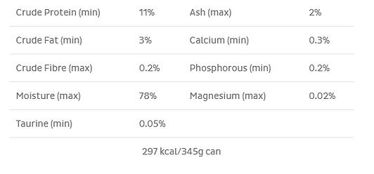Kasiks Salmon Ingredients.PNG