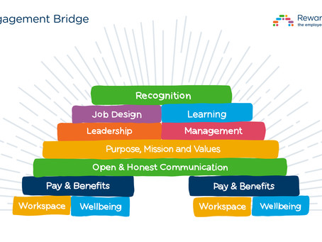Build a bridge to employee engagement and . . . . get over it!
