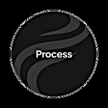 MBTA - Process