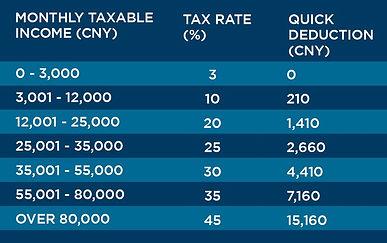 China.Tax.Chart-002.jpg