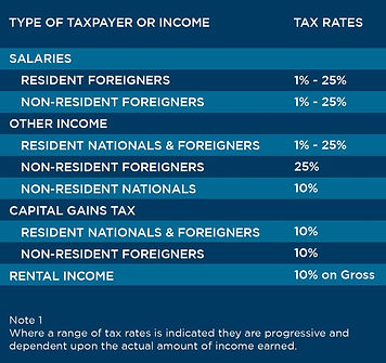 Myanmar.Tax.Chart-001.jpg