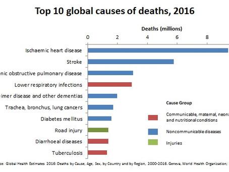 Cuidados com o sistema respiratório em temporada de gripes e pandemia de COVID-19