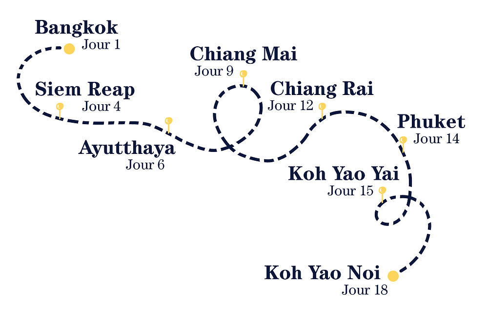 Itinéraire Thaïlande Cambodge 3 semaines