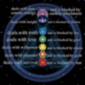 chakraterapia, alinhamento dos chakras no algarve, limpeza da aura
