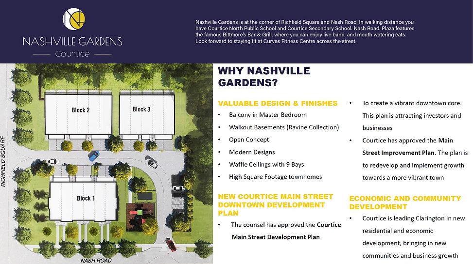 Site Plan (Nashville Gardens) - Location