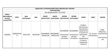 Сведения о кодах и формах-001.jpg