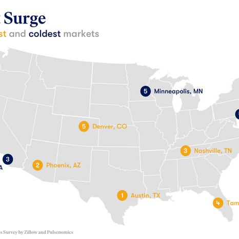 Austin Expected to be Nation's Hottest Housing Market in 2021, Leading a Sunbelt Surge