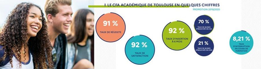 CFA en chiffres.jpg