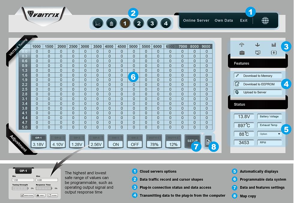 Vaitrix Software Methanol Injection Custom Tuning