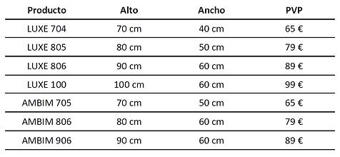 tabla precios AMBIM Paneles COVID.png