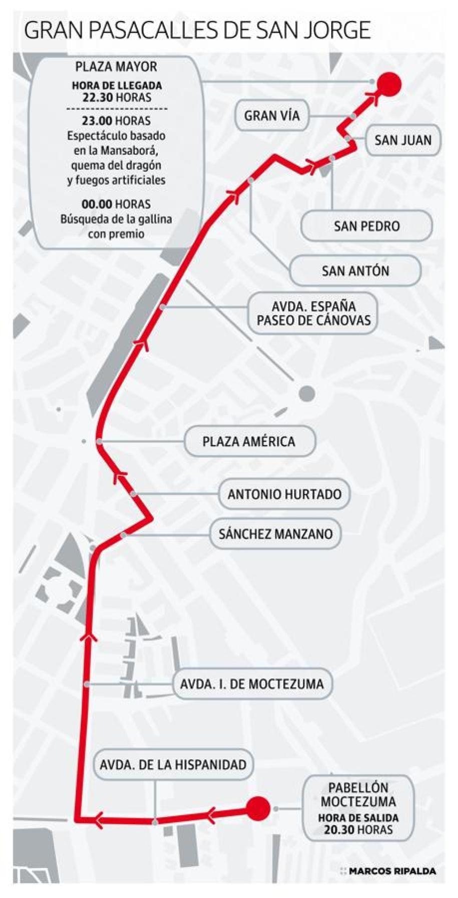 mapa de recorrido