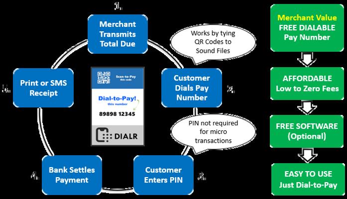 dialr value proposition tp.png
