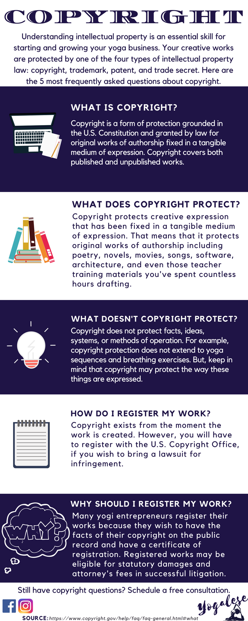 Copyright Infographic - Click for accessible document