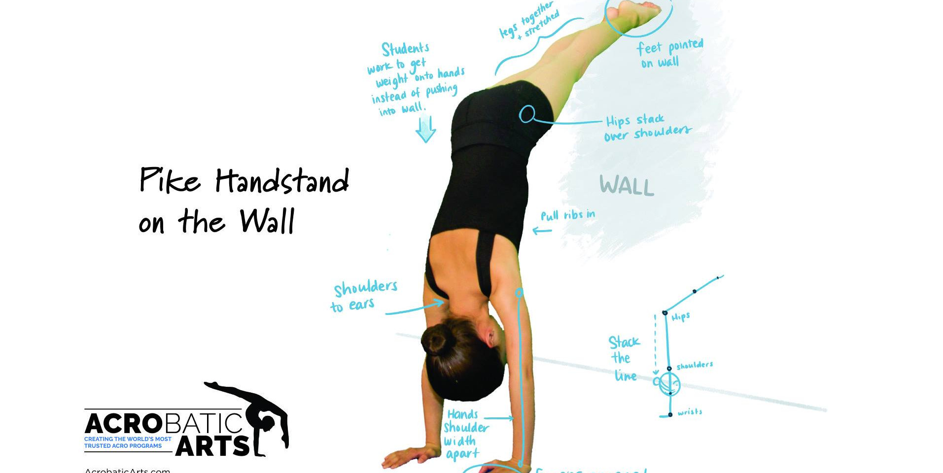 Pike handstand to wall.jpg