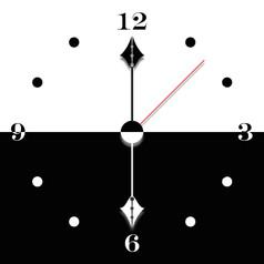 Day 14 - Clock