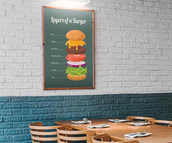 Mr.Mockup-01_Poster-in-Restaurant-Mockup