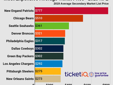 Bears' Recent Moves Prove the Organization Doesn't Care About Its Fans