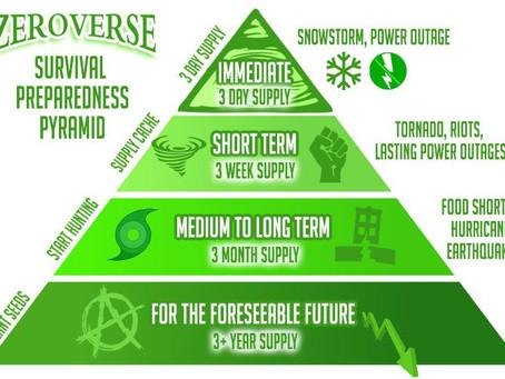 Survival Preparedness Pyramid - Rule of 3's