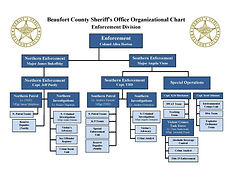 02-2021 Org Chart ENFORCEMENT.jpg