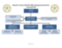 03-2020 Org Chart COMMAND STAFF.jpg