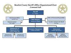 08-2020 Org Chart COMMAND STAFF.jpg