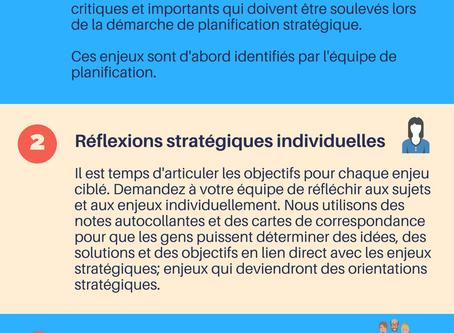 3 étapes stimulantes pour déterminer vos objectifs stratégiques