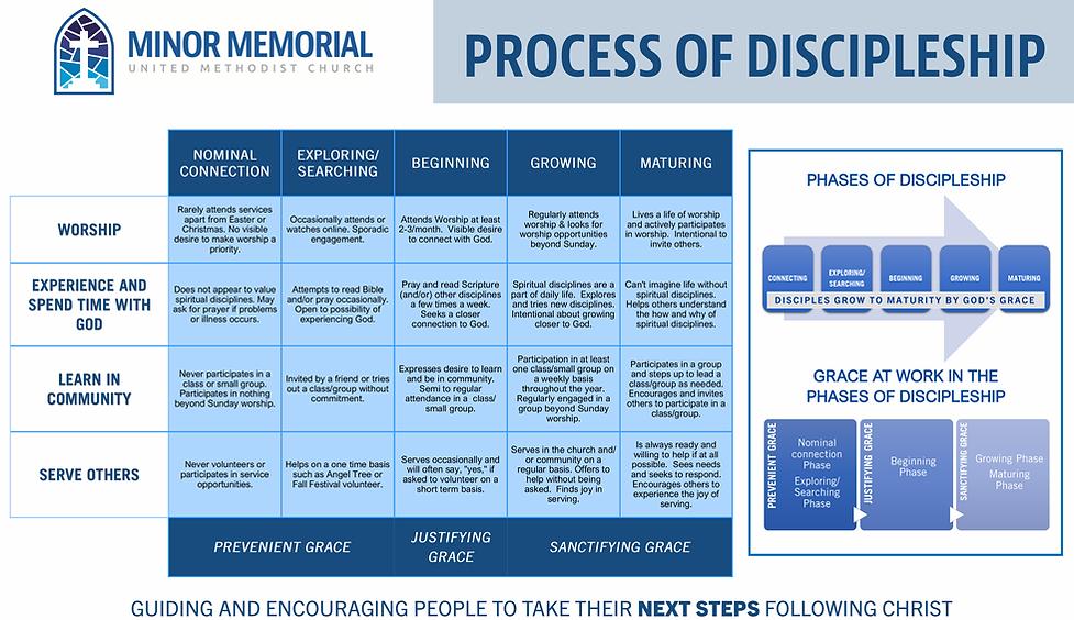 Discipleship Handout v4.webp
