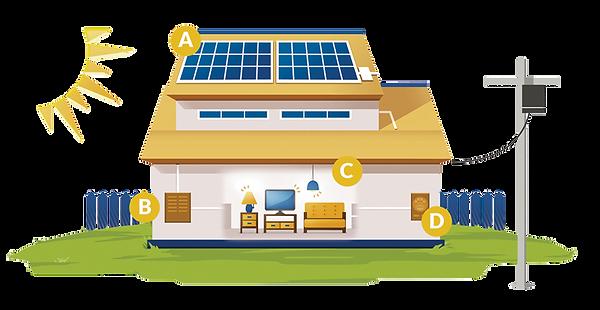 Fotovoltaica jaú