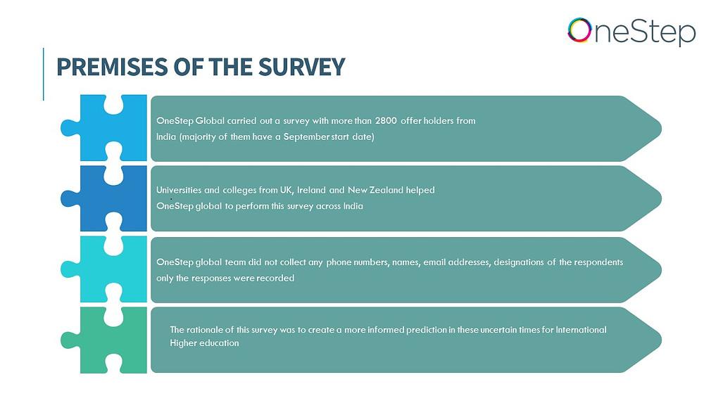 Nhmrc fellowship final report format