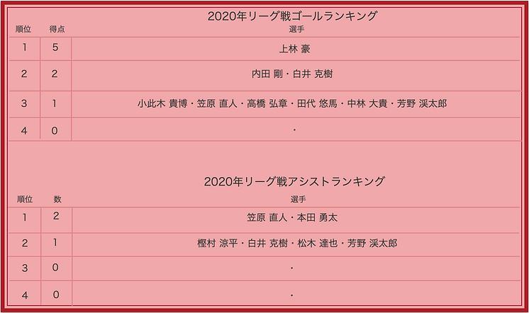 スクリーンショット 2020-10-21 18.46.56.png