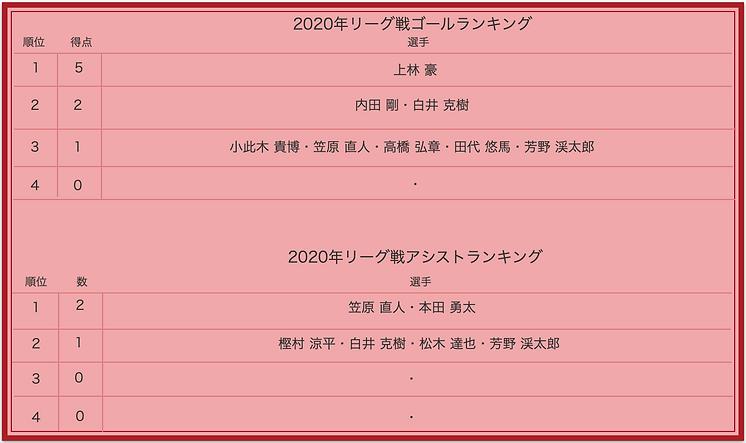 スクリーンショット 2020-10-13 7.35.10.png