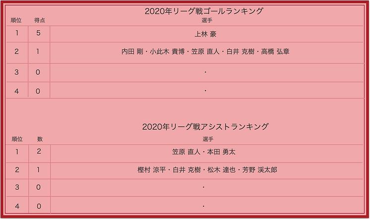 スクリーンショット 2020-09-14 0.29.57.png